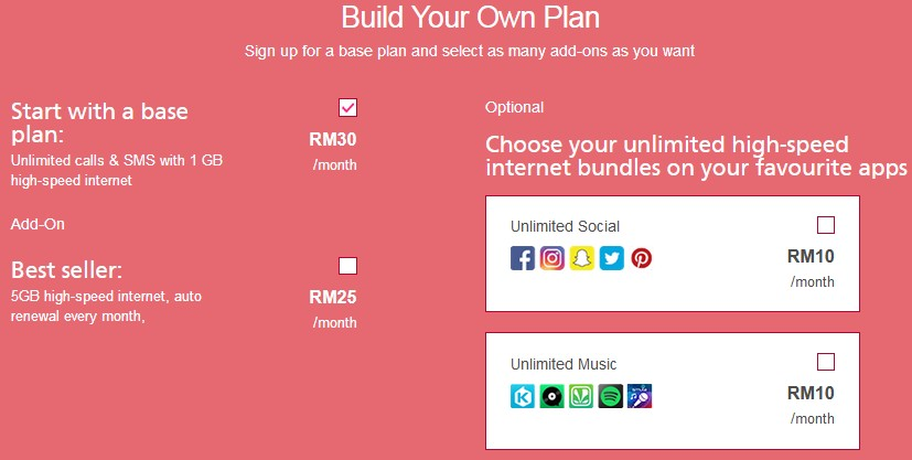 MAXIS Hotlink Postpaid Flex Package - The Truth About